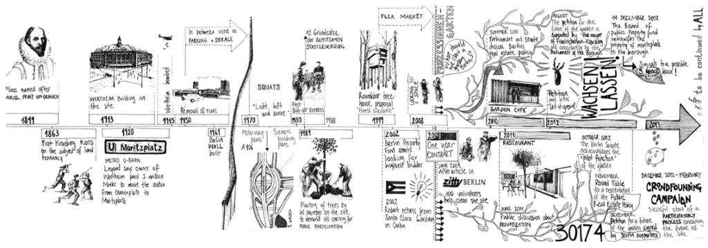 History of the Space, Natalia Hosie